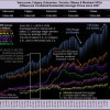 Real Estate prices accross Canada June 2011