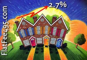 calgary-home-prices-calgary-flat-fee-realty-FlatFee495