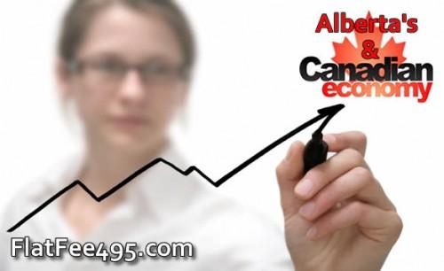 economic-growth-future-of-canadian-and-albertas-economy
